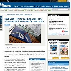 2005-2010 : Retour sur cinq ans qui ont transformé le secteur de l'assurance