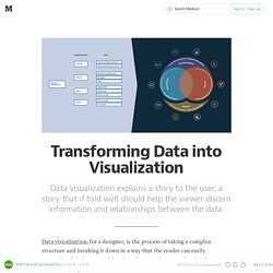 Transforming Data into Visualization