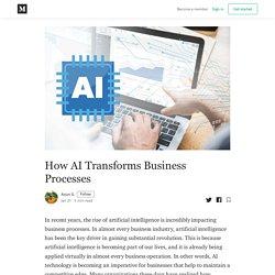 How AI Transforms Business Processes