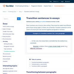 Tips & Examples for Clear Writing