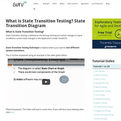 What is State Transition Testing? State Transition Diagram