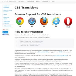 CSS3 transitions, transforms and animations