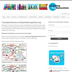 Translated Versions of Global Warming Mind map