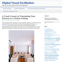 A Crash Course in Translating Your Process to a Virtual Setting