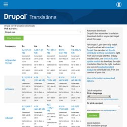 core translation downloads | localize.drupal.org