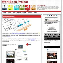 Transmedia documentation
