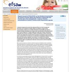 EFSA DEC 2007 Rapport annuel de l'EFSA-ECDC sur les infections transmissibles de l'animal à l'homme.