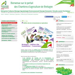 Chiffres clés de la transmission en agriculture - Chambres d'Agriculture de Bretagne