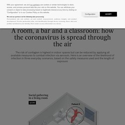 Aerosol transmission of Covid-19: A room, a bar and a classroom: how the coronavirus is spread through the air