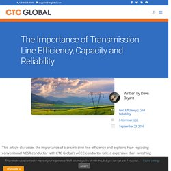 Improve the transmission line capacity using CTC Global's Conductor