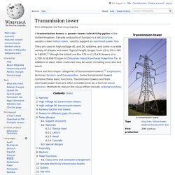 Transmission tower - Wikipedia
