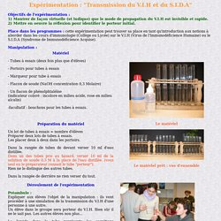 transmission V.I.H et SIDA