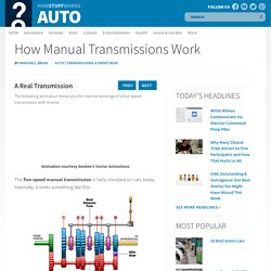 A Real Transmission - How Manual Transmissions Work