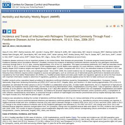 CDC MMWR 18/04/14 Incidence and Trends of Infection with Pathogens Transmitted Commonly Through Food — Foodborne Diseases Active Surveillance Network, 10 U.S. Sites, 2006–2013