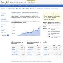 Demandes de suppression de contenu protégé par des droits d'auteur – Google Transparence des informations