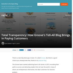 Total Transparency: How Groove's Tell-All Blog Brings in Paying Customers