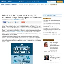 Best of 2014: From price transparency to Internet of Things, 7 infographics for healthcare