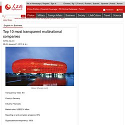 Top 10 most transparent multinational companies