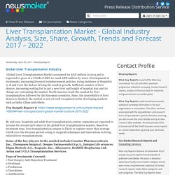Liver Transplantation Market - Global Industry Analysis, Size, Share, Growth, Trends and Forecast 2017 – 2022