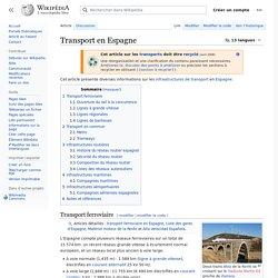 Transport en Espagne