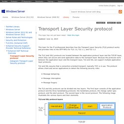 Transport Layer Security protocol