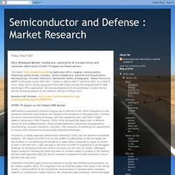 Semiconductor and Defense : Market Research : Ultra-Wideband Market: healthcare, automotive & transportation and consumer electronics Covid-19 impact on these sectors