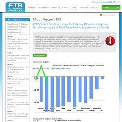 Most Recent SCI / FTR - Transportation Intelligence / Freight Analysis & Forecasting