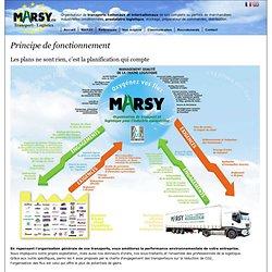 Transports et Logistique - management qualite de la logistique, prestataire 4PL