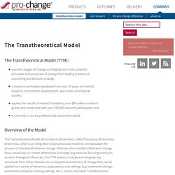 Transtheoretical Model (or Stages of Change) - Health Behavior Change