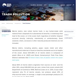 Trash Pollution : Ocean Health Index