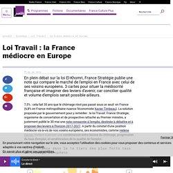 Loi Travail : la France médiocre en Europe