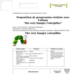 Travail réalisé à partir de The Very Hungry Caterpillar