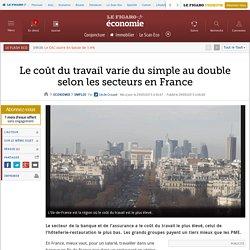 Le coût du travail varie du simple au double selon les secteurs en France