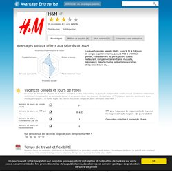 Travailler chez H&M