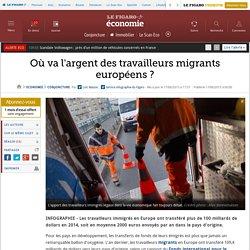 Où va l'argent des travailleurs migrants européens ?