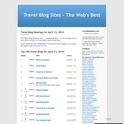 Travel Blog Sites – The Web's Best