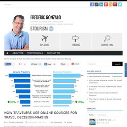 How Travelers Use Online Sources for Travel Decision-Making