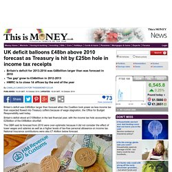 Treasury sees £25billion shortfall from income tax receipts amid low wage growth