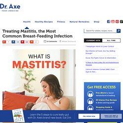 Treating Mastitis, the Most Common Breast-Feeding Infection