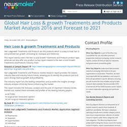 Global Hair Loss & growth Treatments and Products Market Analysis 2016 and Forecast to 2021