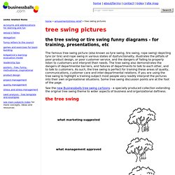 tree swing pictures - tire swing, tire swing, rope swing cartoon pictures