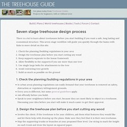 The Treehouse Guide - Seven stage tree house design workflow