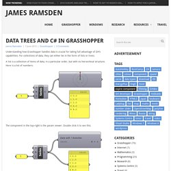 Data trees and C# in Grasshopper - James Ramsden