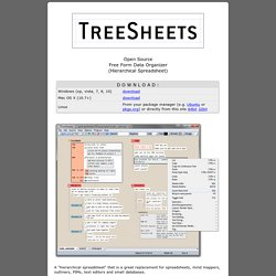 TreeSheets-GOOD