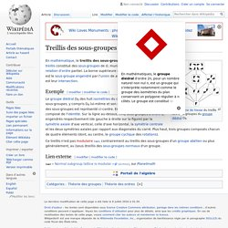 Treillis des sous-groupes