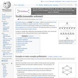 Treillis (ensemble ordonné)