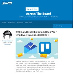 Trello and Inbox by Gmail: Keep Your Email Notifications Excellent - Trello Blog