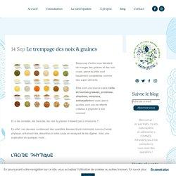 Le trempage des noix & graines - Naturopathe Bordeaux