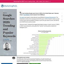 Google Search Trending & Popular Keywords: 2020