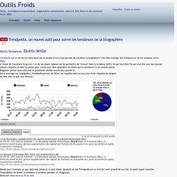 Trendpedia, un nouvel outil pour suivre les tendances de la blogosphère